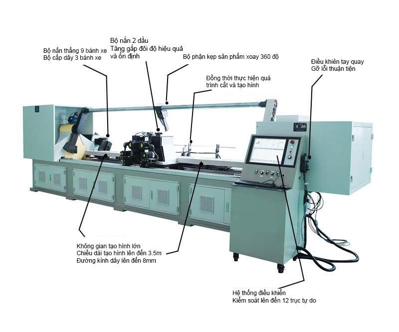 Máy tạo hình dây hai đầu BL-2T-12800 & 8.0mm