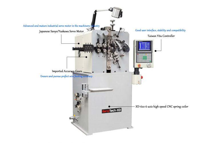 Máy uốn lò xo 6 trục BendTech-XD 620 0.5mm tới 2mm