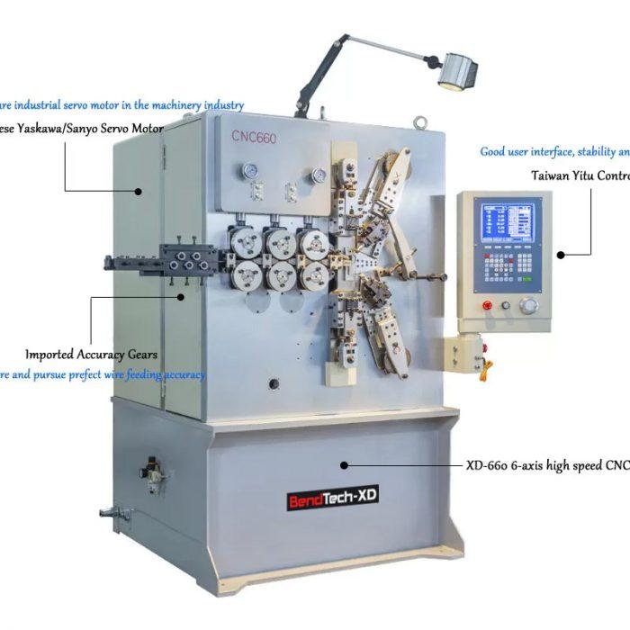 Máy uốn lò xo 6 trục BendTech-XD 660 2.5mm tới 6mm